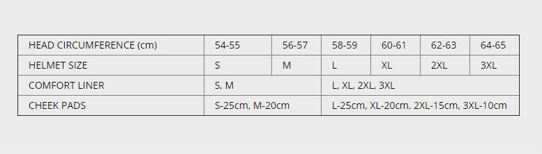 Klim Krios Helmet Size Chart