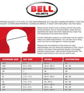 motorcycle helmet manufacturers
